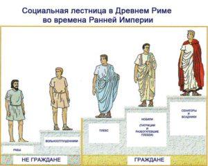Римское право 1